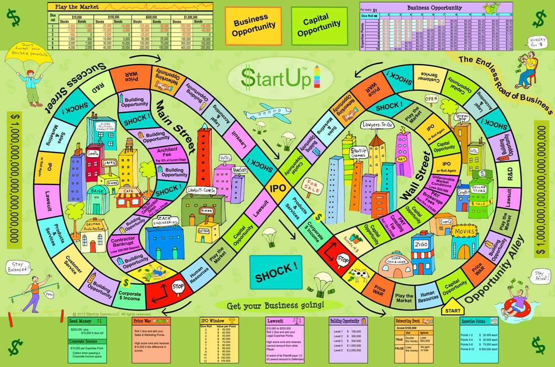 StartUp: A Business Game for All Ages