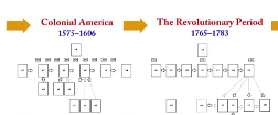 giant american history timeline2