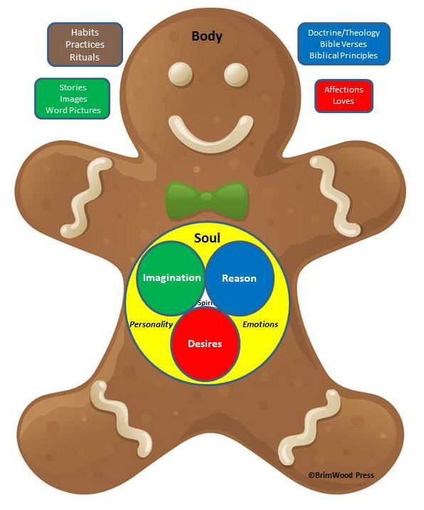 brim8 gingerbread man